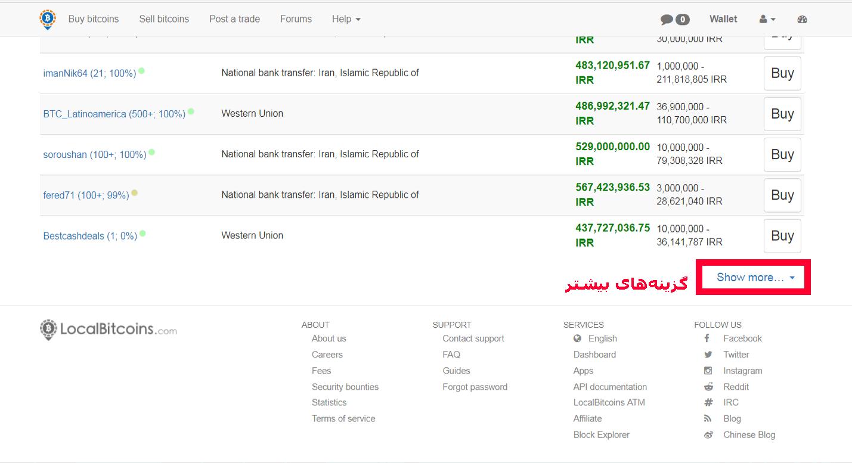 ادامه فهرست فروشندگان بیت کوین ایران