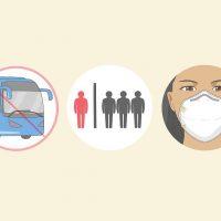 متداول ترین سوالات در مورد کرونا ویروس (چگونه از انتقال این ویروس به افراد جلوگیری کنیم ؟ )